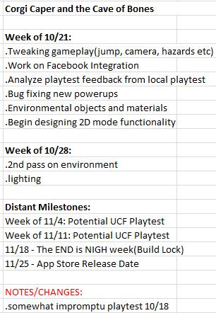 1000ft Schedule 2 Week Outlook