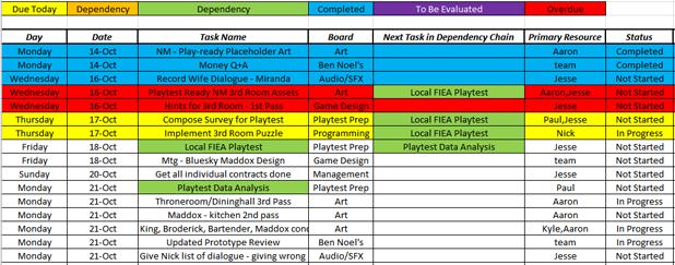 Sample Daily Update Spreadsheet